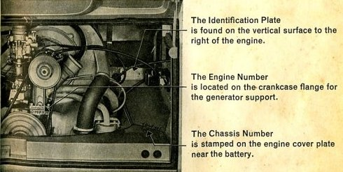 Vw Engine Serial Number Decoder