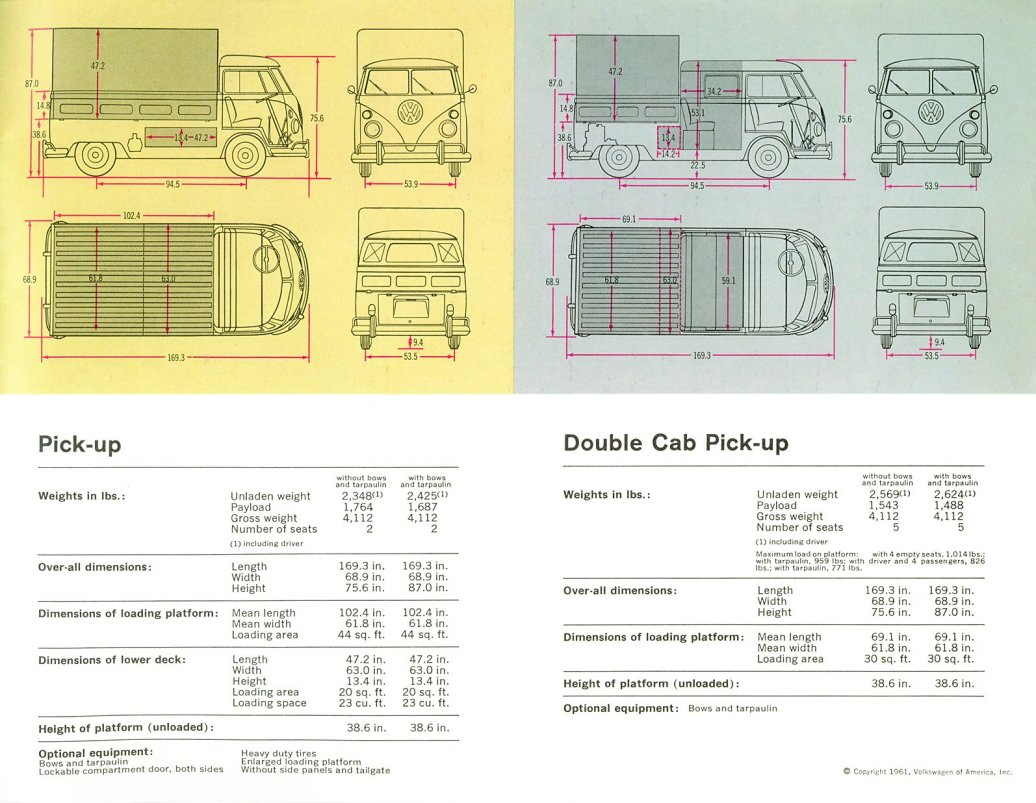 Thesamba Com    Bus Schematics