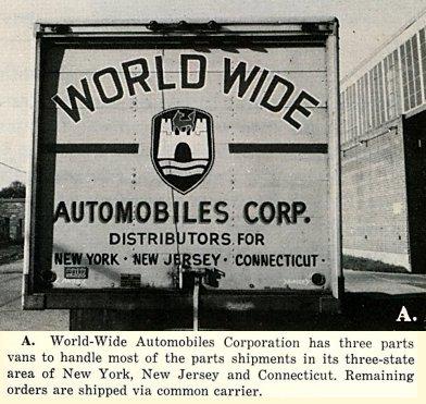 Thesamba Com Worldwide Automobile Corp Long Island City New York