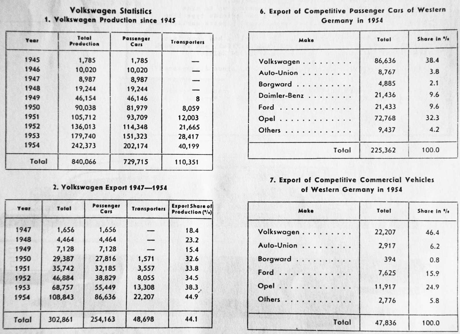1974 volkswagen wiring diagram 1974 volkswagen clutch elsavadorla