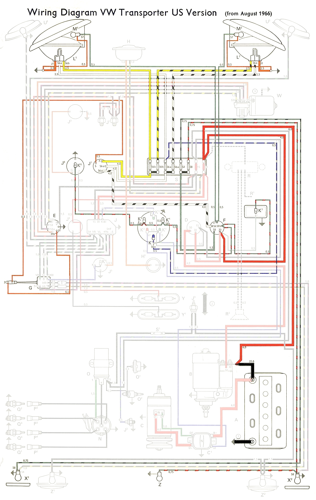 vw transporter electrical wiring diagram images 2001 1967 vw wiring diagram thesamba com type 2 wiring diagrams