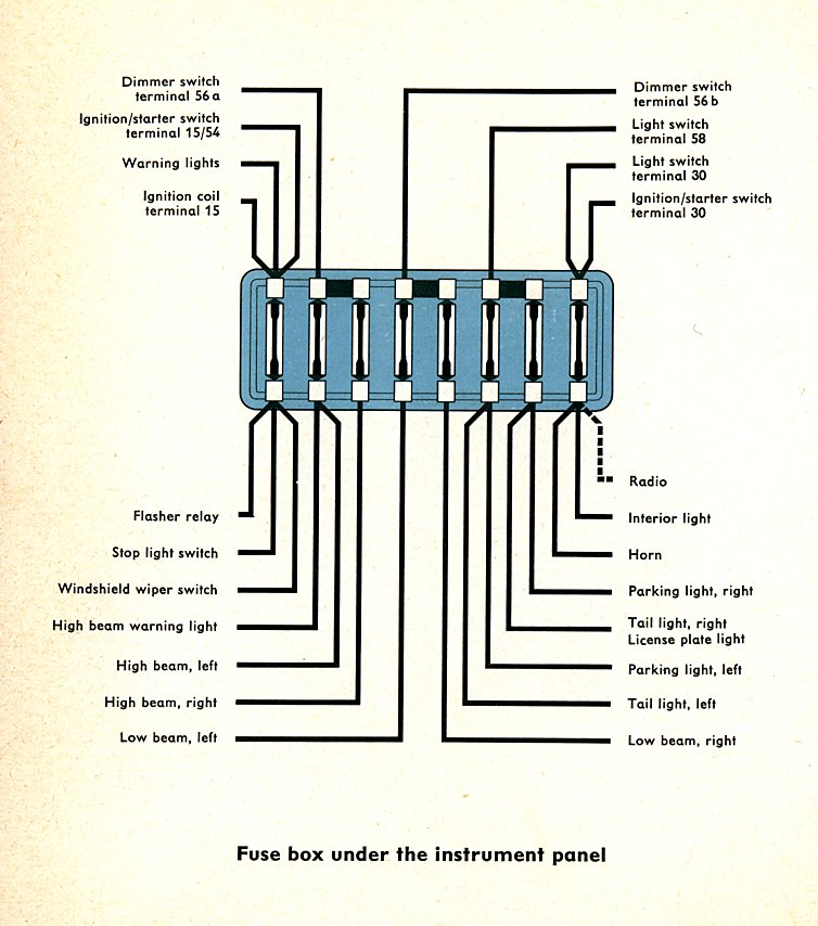 1961: 1973 Super Beetle Wiring Diagram Thegoldenbug At Eklablog.co