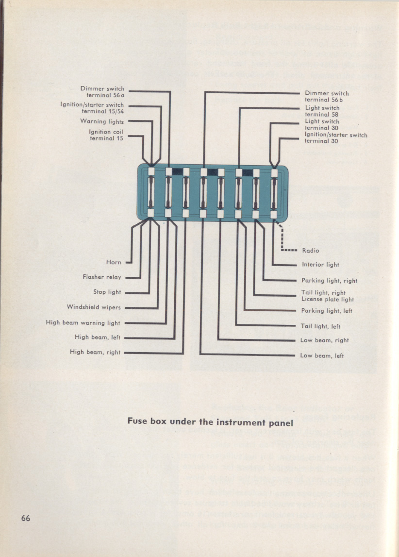 Us Motor Wiring Diagram Another Blog About Cover Fuse Box Thesamba Com Type 1 Diagrams Electric
