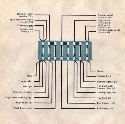1972 super beetle fuse box diagram thesamba com type 1 wiring diagrams