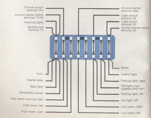65bugfuses vw type 1 wiring diagram types of wire \u2022 free wiring diagrams wiring harness for 1967 vw beetle at gsmx.co