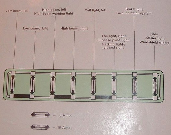66bus_fuseblocklayout thesamba com type 2 wiring diagrams 1957 buick special fuse box location at panicattacktreatment.co