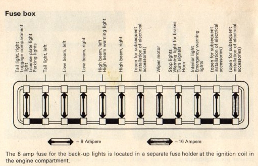 Type Fuses on 1959 Vw Wiring Diagram