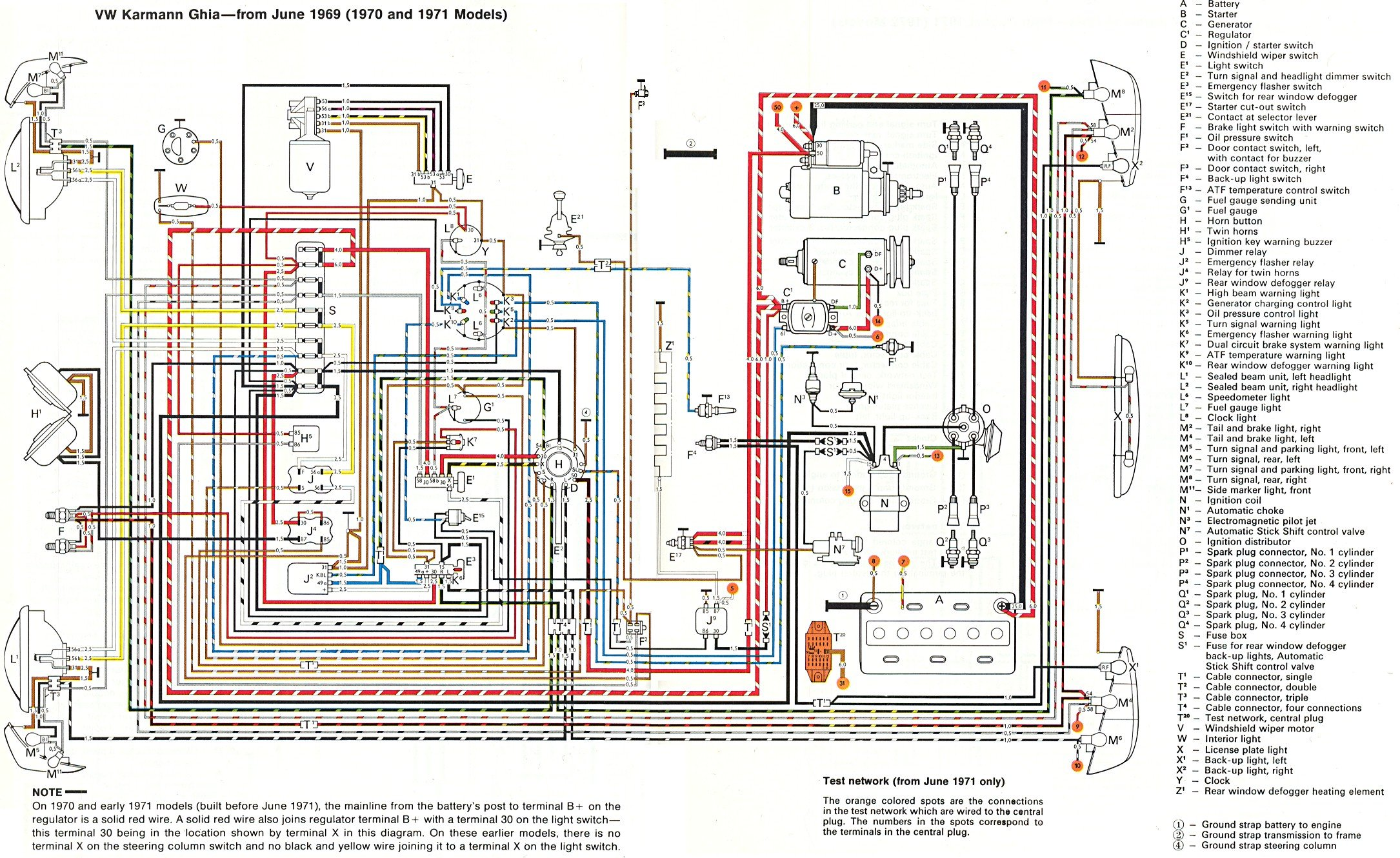 70 71ghia thesamba com karmann ghia wiring diagrams 1969 Firebird Trans AM Wiring Harness at bayanpartner.co