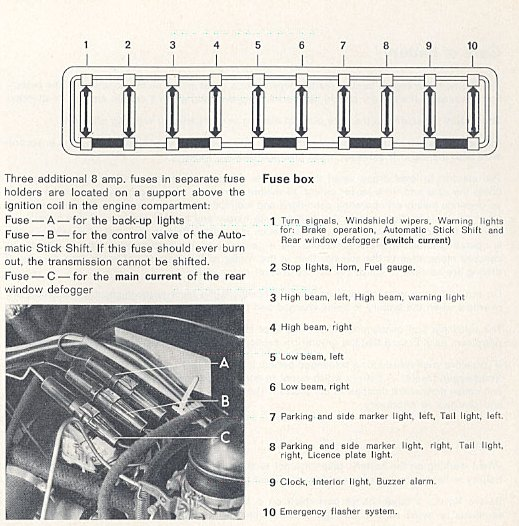 74 vw fuse panel wiring diagram