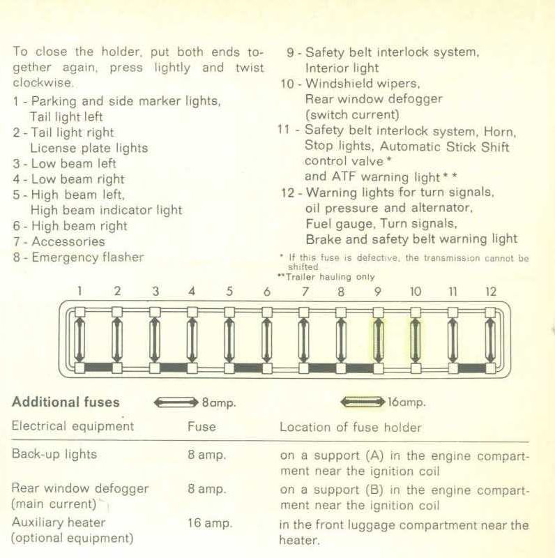 1967 vw beetle fuse box wiring diagram thesamba.com :: karmann ghia wiring diagrams 74 beetle fuse box wiring diagram