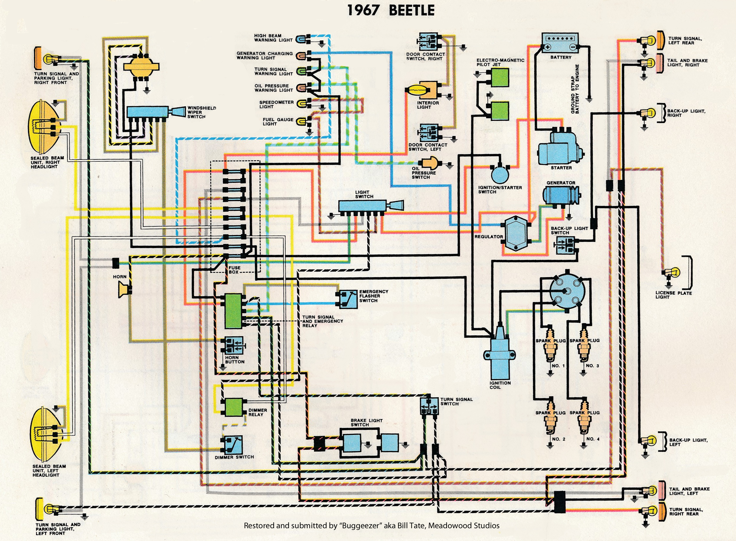 Beetle_1967_Clymers thesamba com type 1 wiring diagrams vw engine wiring diagram at gsmx.co