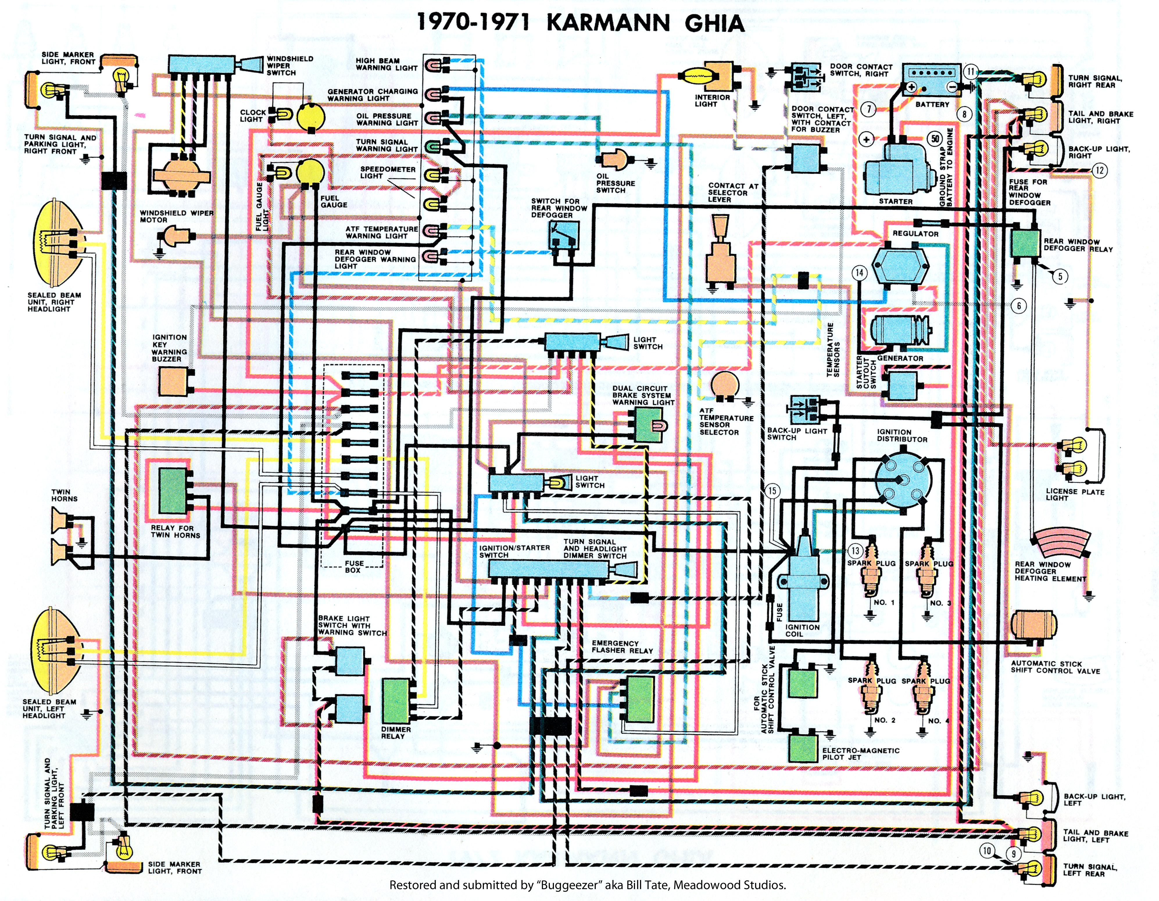 Ghia_1970 71_Clymers thesamba com karmann ghia wiring diagrams International Tractor Wiring Diagram at gsmx.co