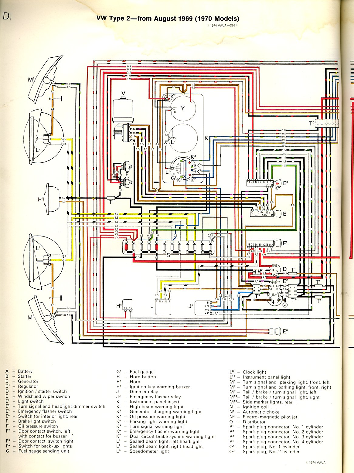 thesamba.com :: type 2 wiring diagrams 1970 vw wiring harness free download diagram schematic 1970 vw wiring digram #3