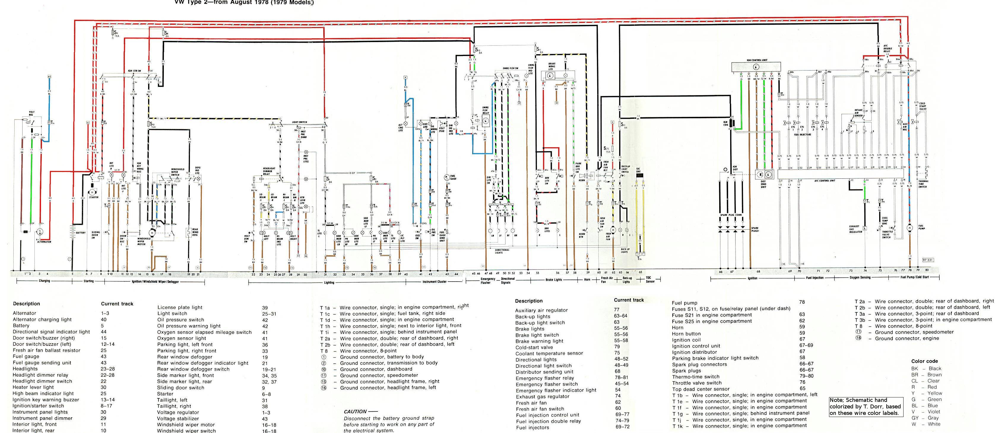 911sc fuse box diagram collection of wiring diagram u2022 rh saiads co GMC Fuse Box Diagrams 1983 porsche 911 sc fuse box diagram