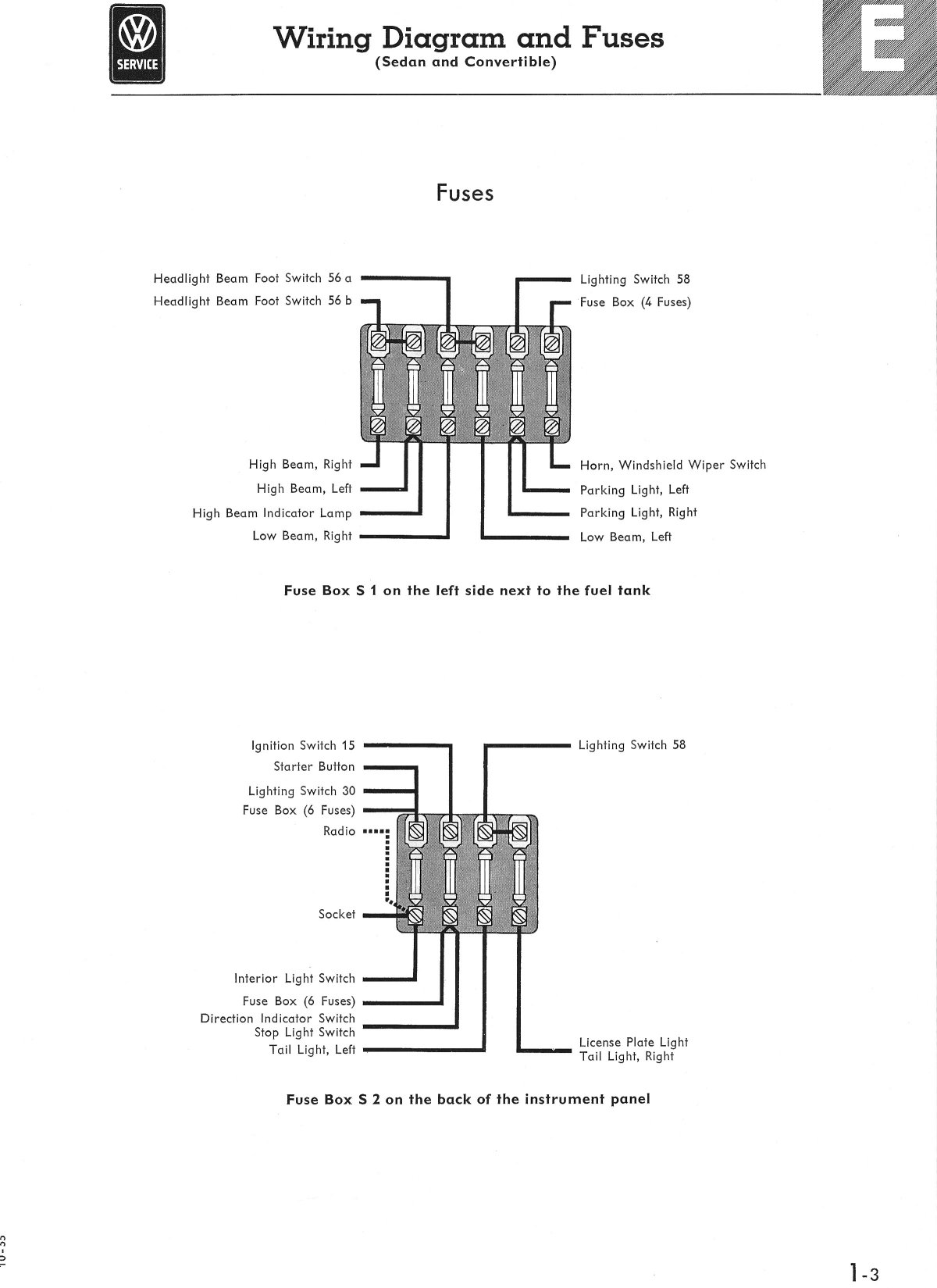 Type 1 Wiring Diagrams Malibu Fuse Box Diagram