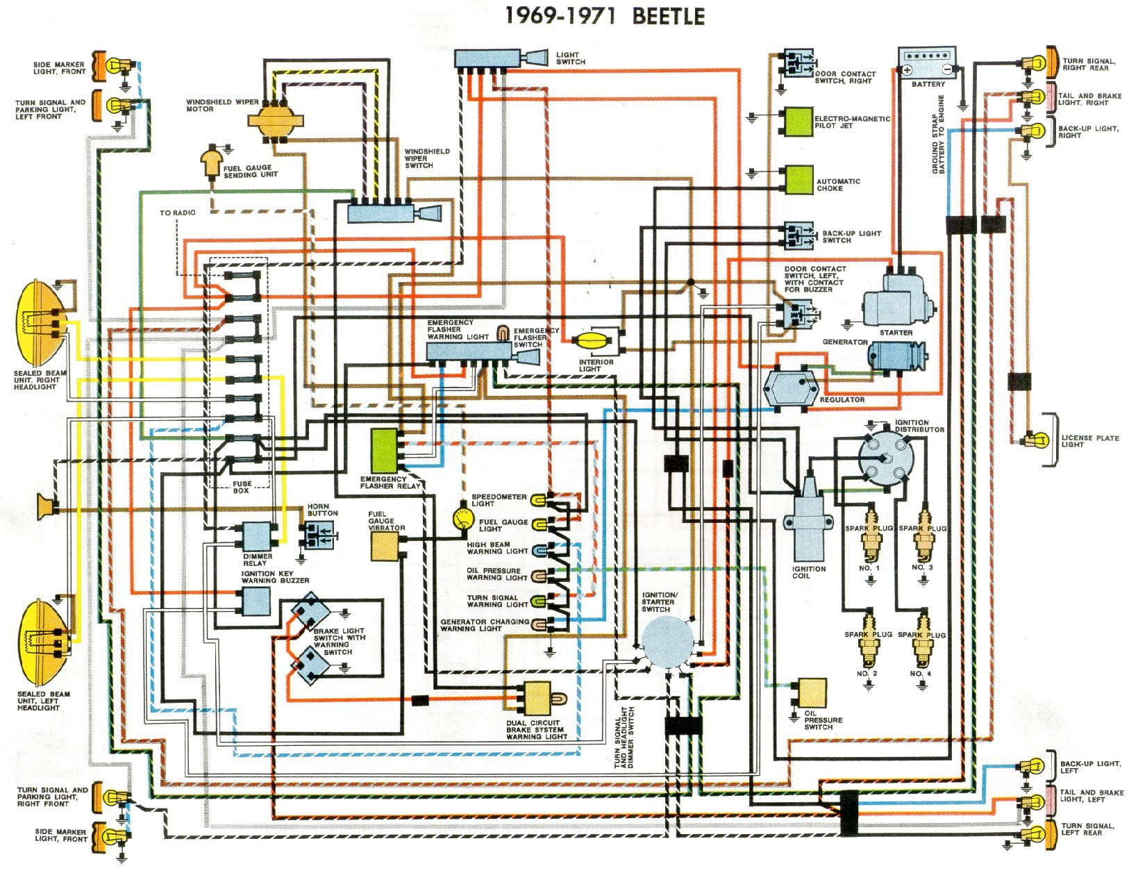 beetle wiring diagram beetle wiring diagrams online 1969 1300 beetle wiring diagram vw forum vzi europe s largest
