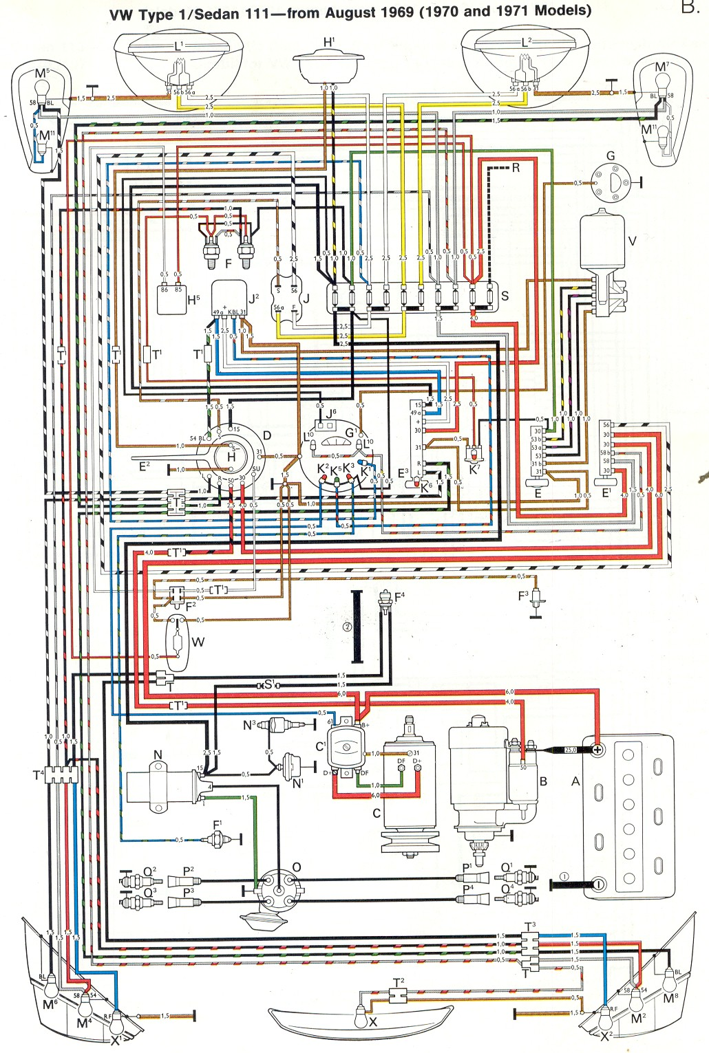 The entire wiring diagram for a 1970 VW Beetle fits on one sheet of