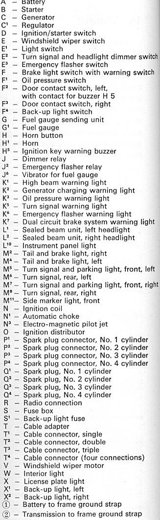 Električna šema Bug_7071_key