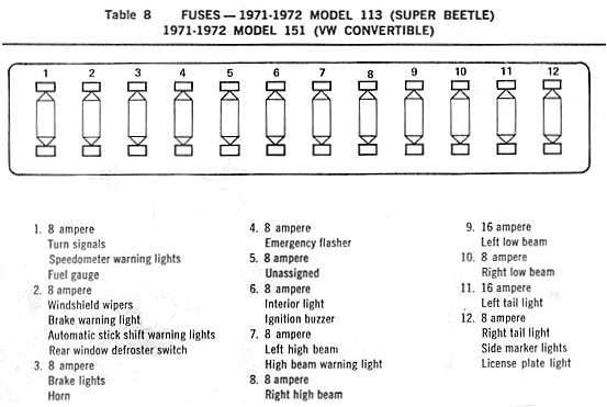 need 1974 standard fuse panel wiring help - shoptalkforums.com 74 beetle fuse box wiring diagram #10