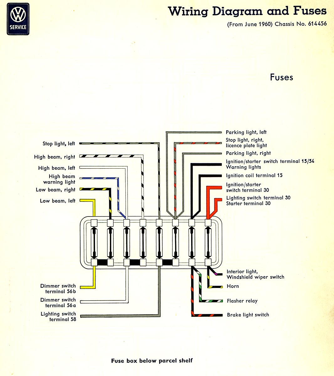 Type 2 Wiring Diagrams Tail Light Diagram 1964 1960 Fuse Box Insert 1961 Idiot Lights Highlight