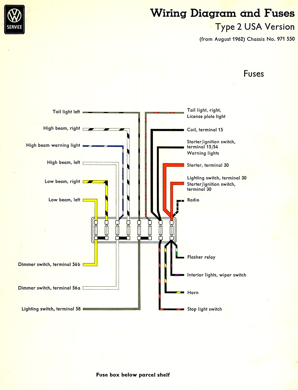 bus_63_USA_fuses thesamba com type 2 wiring diagrams 72 vw bus wiring diagram at alyssarenee.co