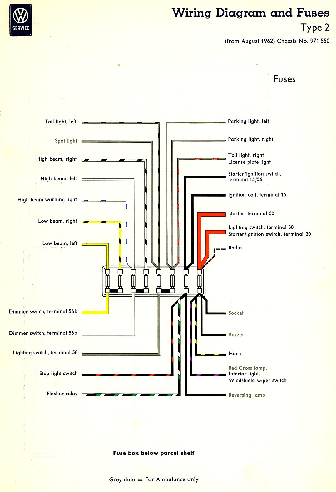 thesamba type 2 wiring diagrams thesamba com type 2 wiring diagrams 1958 vw type 2 wiring diagram