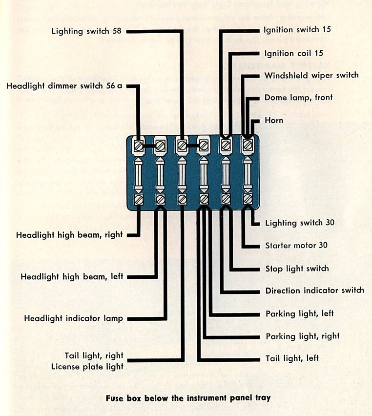 feb60busfuses thesamba com type 2 wiring diagrams 1962 Chevy Heater Box at bayanpartner.co