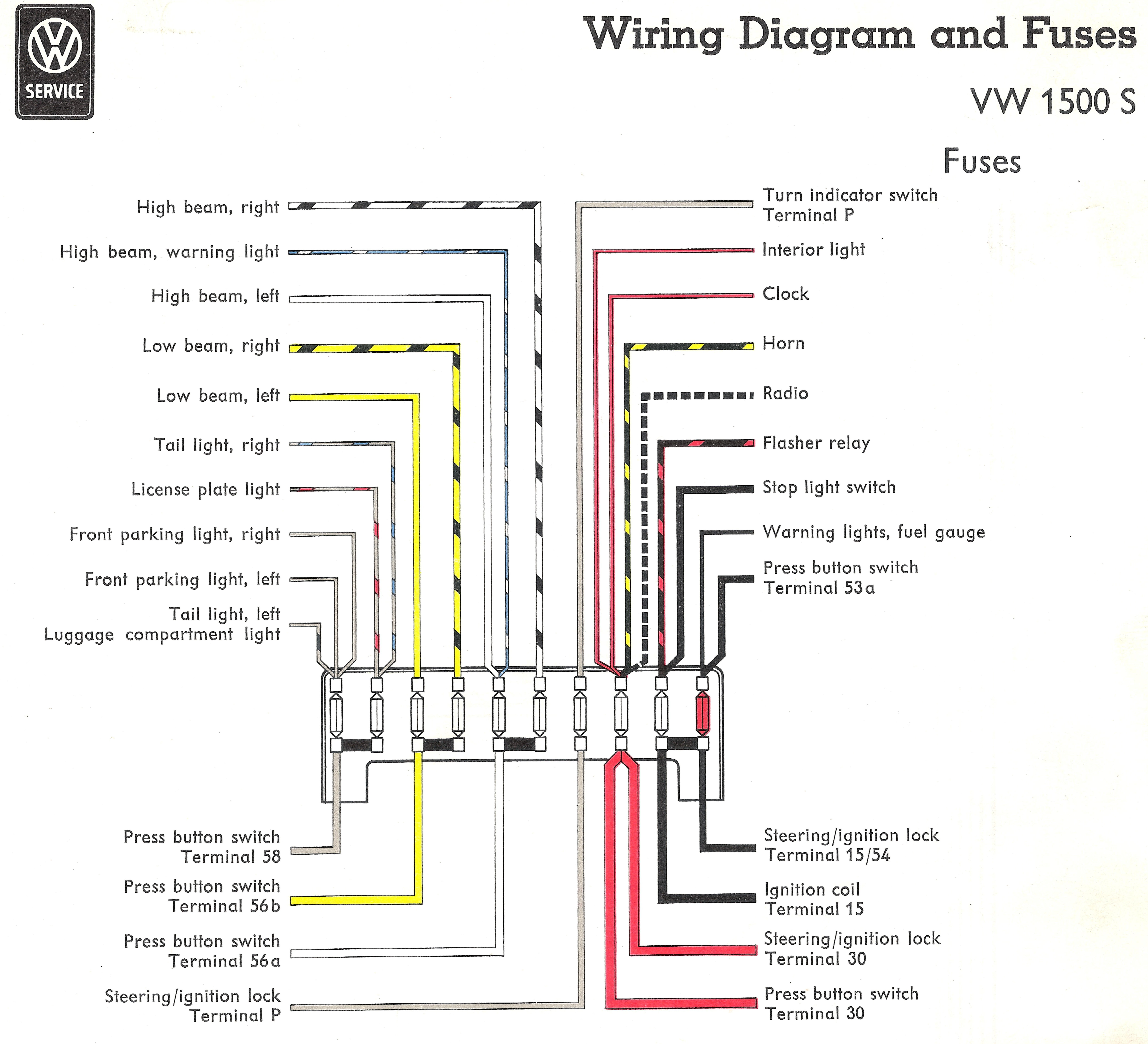type3_1500s fuse 1200dpi thesamba com type 3 wiring diagrams vw fuse box diagram at crackthecode.co
