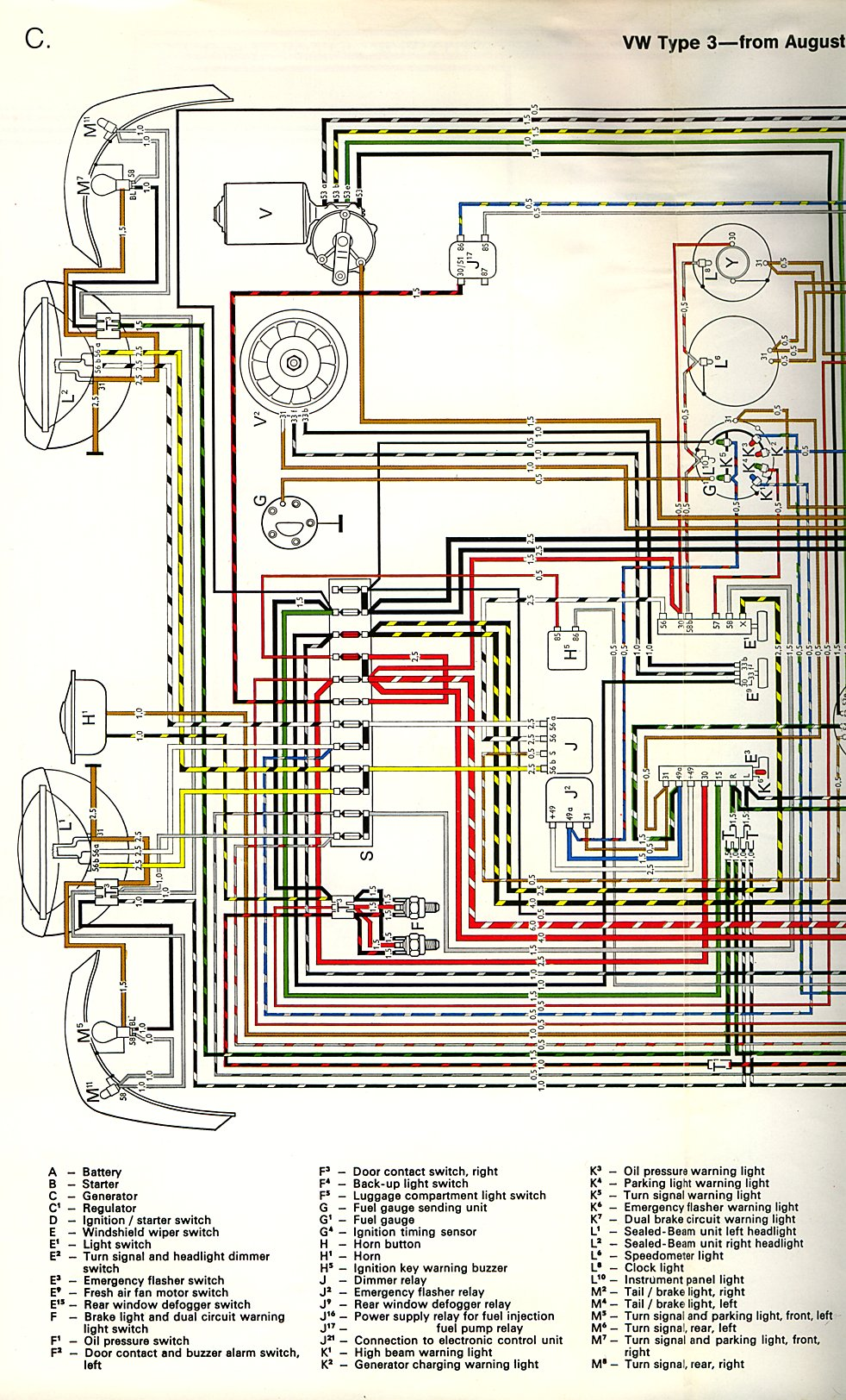 thesamba com type 3 wiring diagrams 1973 VW Beetle Fuse Box Diagram at 1973 Vw Bug Instrument Panel Wiring Diagram