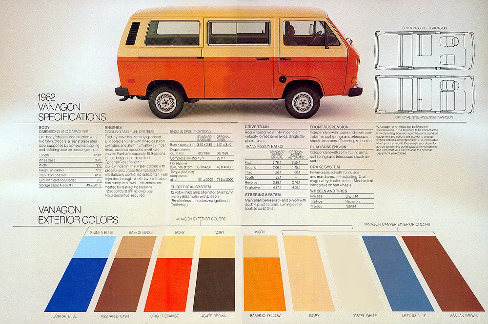 Thesamba Com Vw Archives 1982 Vw Vanagon Brochure
