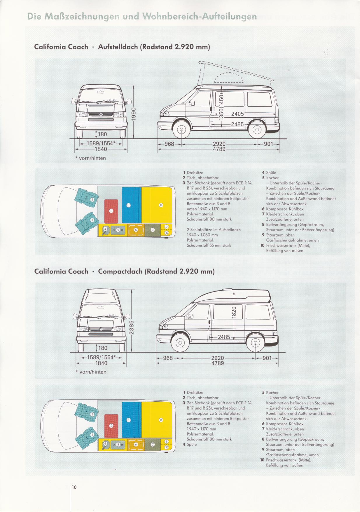 vwvortex com eurovan dimensions compared to vanagon that s a poptop so take the top pic about the equivalent of a weekender mv and subtract like about 4 inches for the popup roof and that should be about