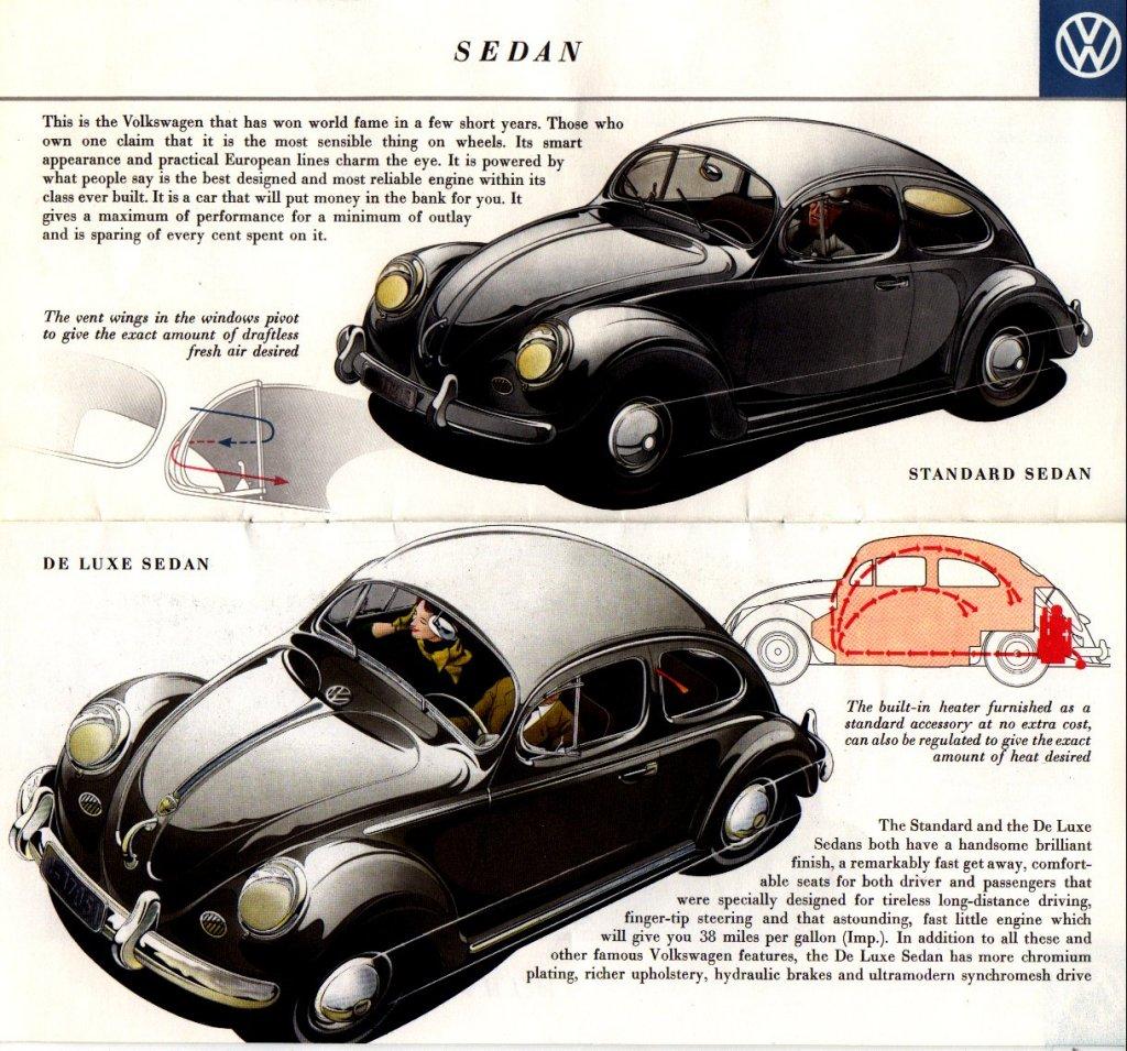 1954 Vw Beetle Brochure Volkswagen O O Beetle
