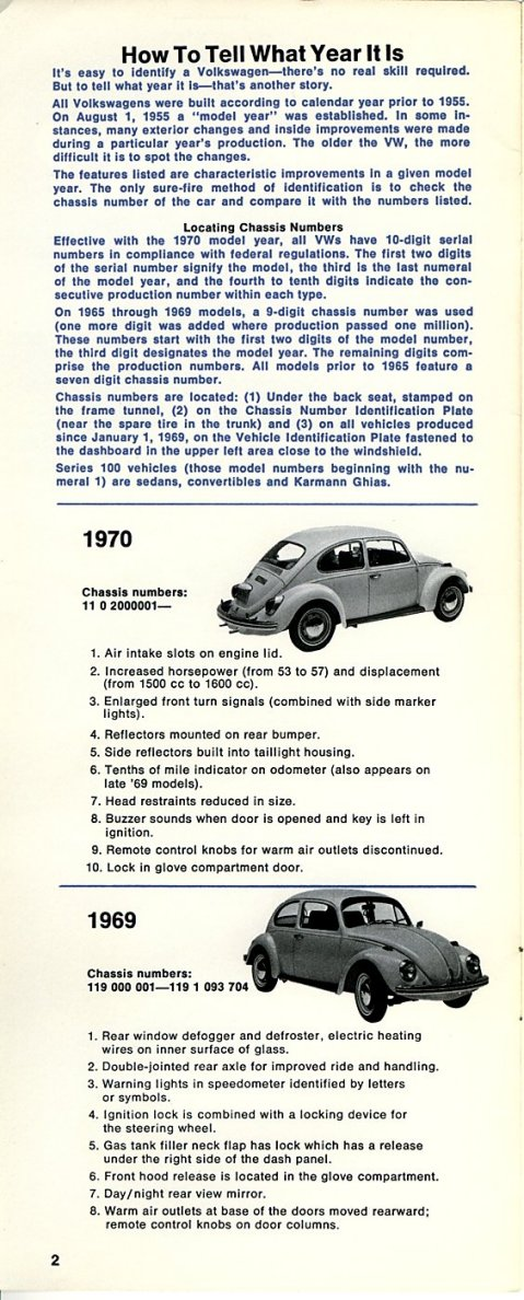 TheSamba.com :: Beetle - 1958-1967 - View topic - 66 bug vin number ...
