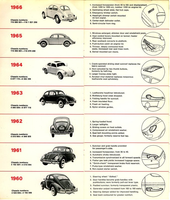 T194 Probleme Pour Demarre besides 2005 Volkswagen Golf Gl 2 0 Sedan besides Vw Beetle Coil Wiring Diagram also 1962 Thunderbird as well Watch. on volkswagen beetle jet engine