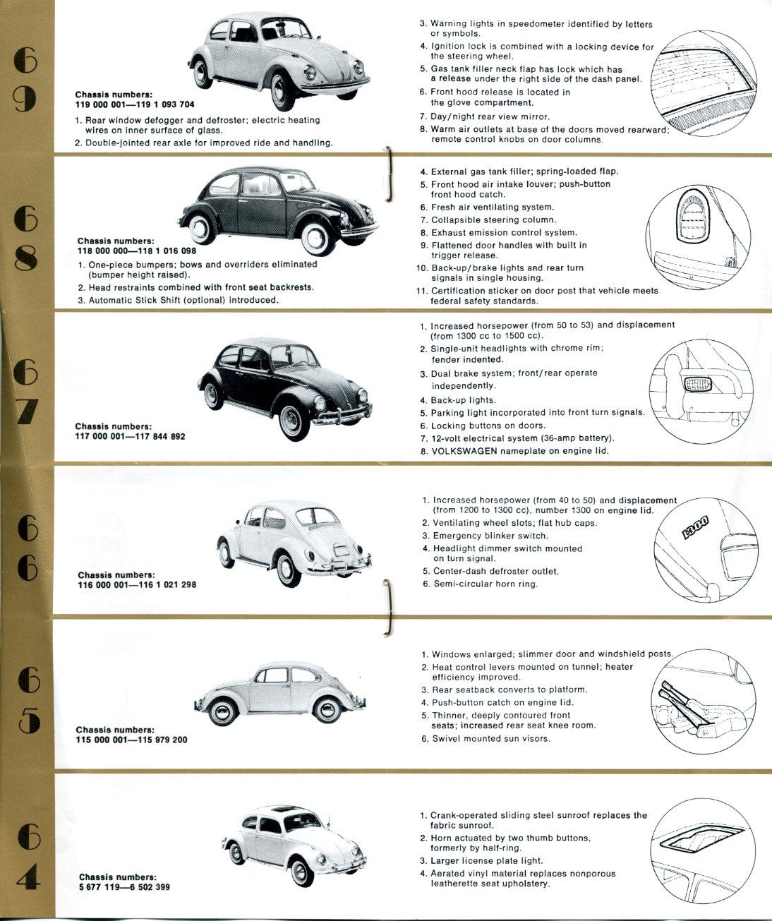 1964 Karmann Ghia coupe