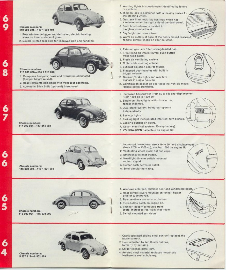 Thesamba vw archives 1977 vw beetle what year is it brochure copyright 1996 2018 everett barnes all rights reserved not affiliated with or sponsored by volkswagen of america forum powered buycottarizona Gallery