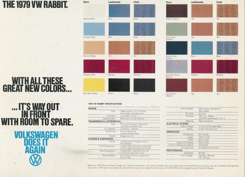 Thesamba Com Vw Archives 1979 Vw Rabbit Sales