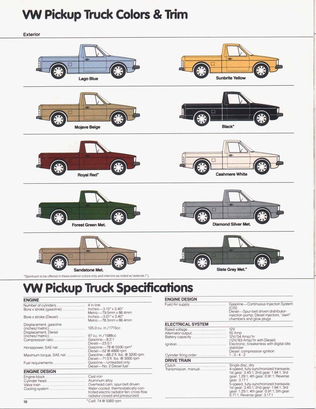 TheSamba.com :: VW Archives - 1981 VW Rabbit Pickup Brochure