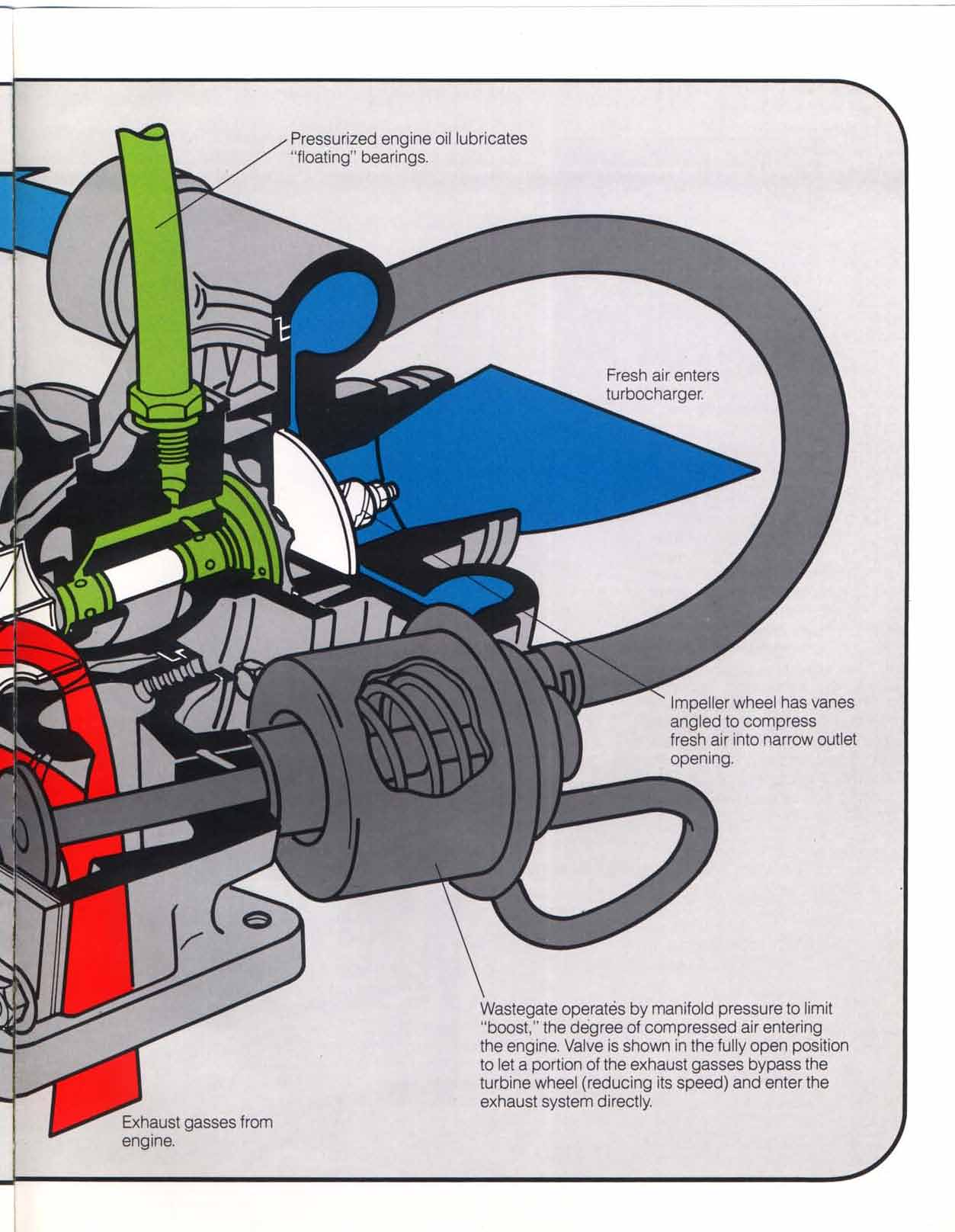 Vw Archives 1983 Jetta Brochure 1996 Engine Diagram Copyright 2018 Everett Barnes All Rights Reserved Not Affiliated With Or Sponsored By Volkswagen Of America Forum Powered