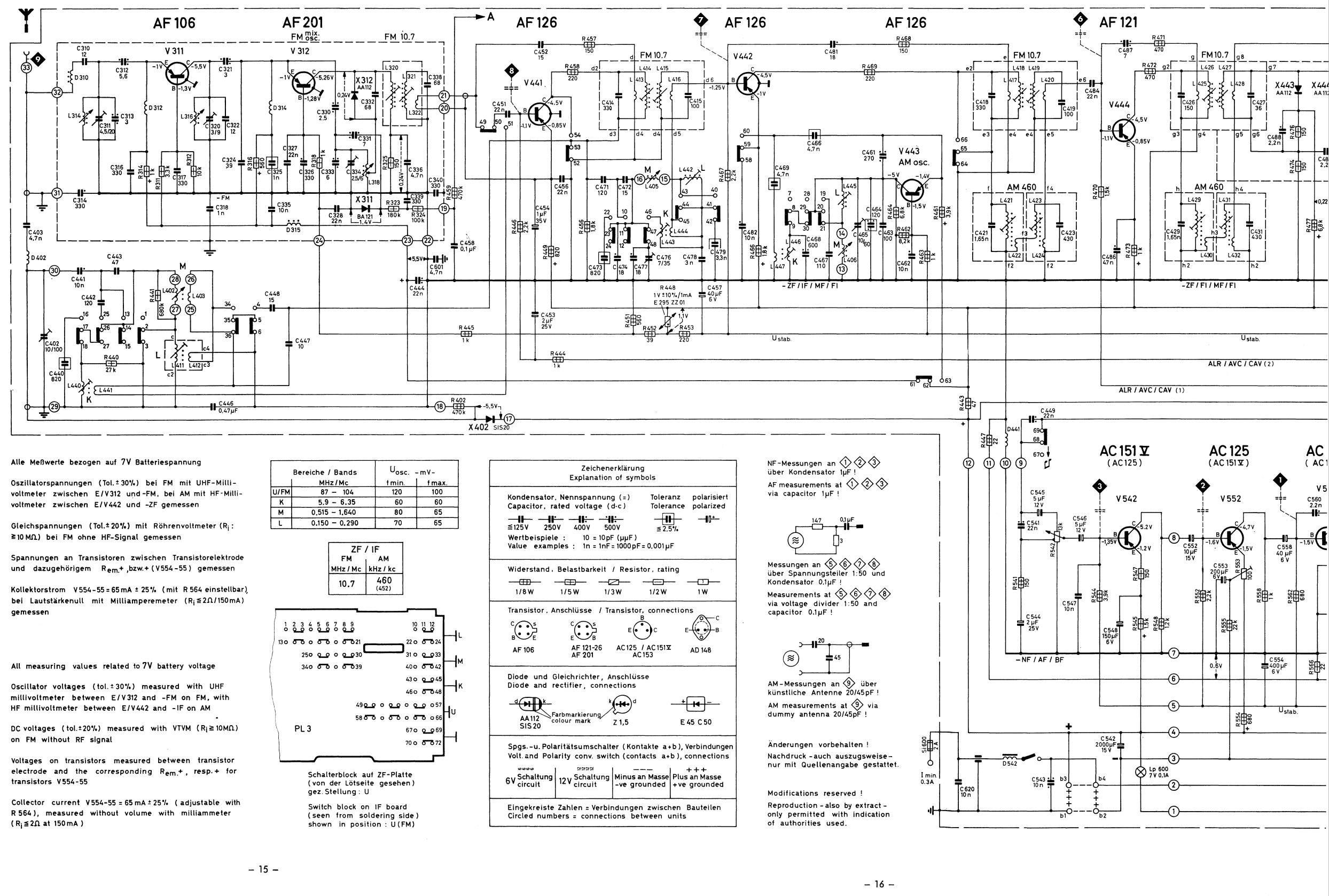 thesamba com    1968  69 blaupunkt essen radio service manual