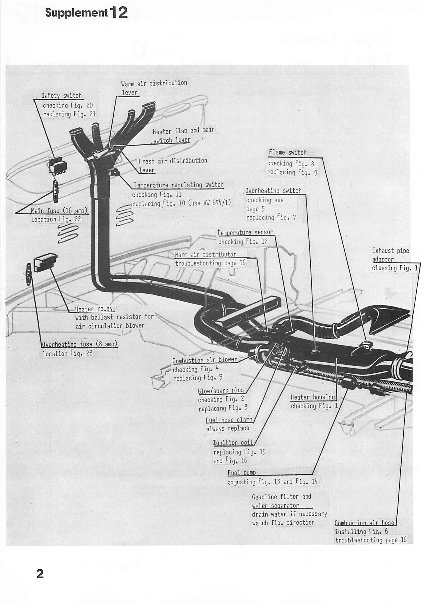 TheSamba com :: 1977 Eberspacher BA 6 VW Gas Heater Repair
