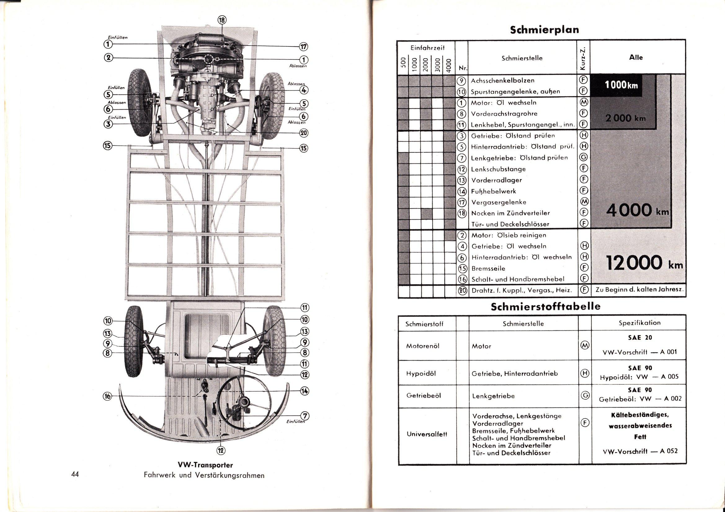 Nett Lastverteilerkabel Schaltplan Zeitgenössisch - Elektrische ...