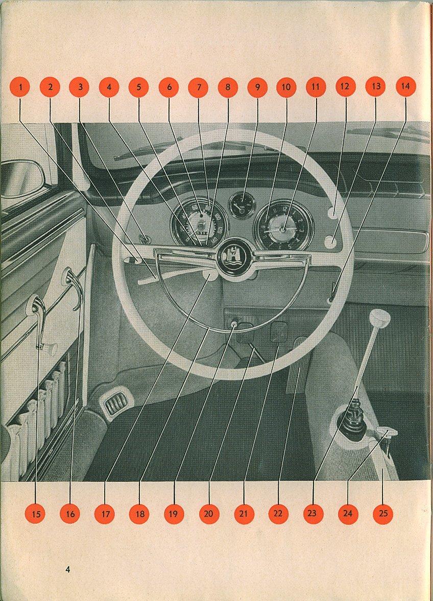 Karmann Ghia Cabriolet-