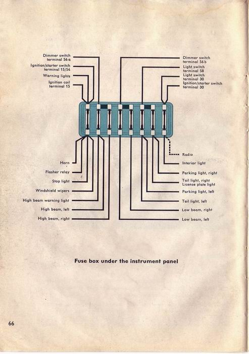 page_66 thesamba com beetle 1958 1967 view topic fuses 8amp or