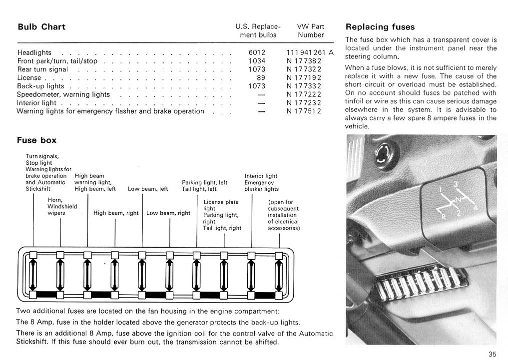68T1 35 1968 vw bus fuse box volkswagen wiring diagrams for diy car repairs karmann ghia fuse box at eliteediting.co