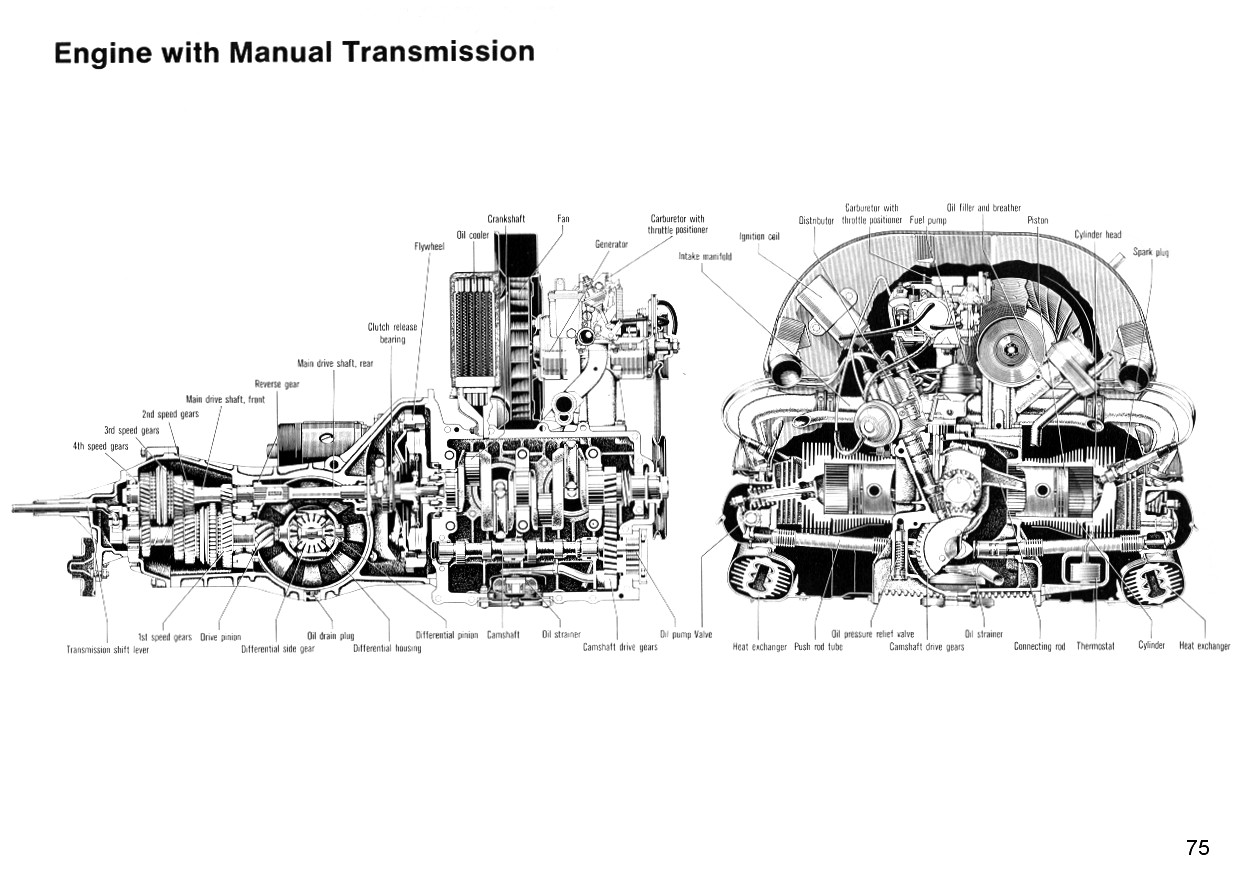 1976 volkswagen beetle engine wiring diagram