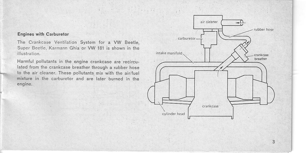 74emissions5 thesamba com beetle late model super 1968 up view topic 1972 vw beetle vacuum hose diagram at reclaimingppi.co