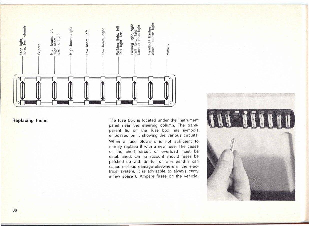 thesamba com    1967 vw karmann ghia owners manual