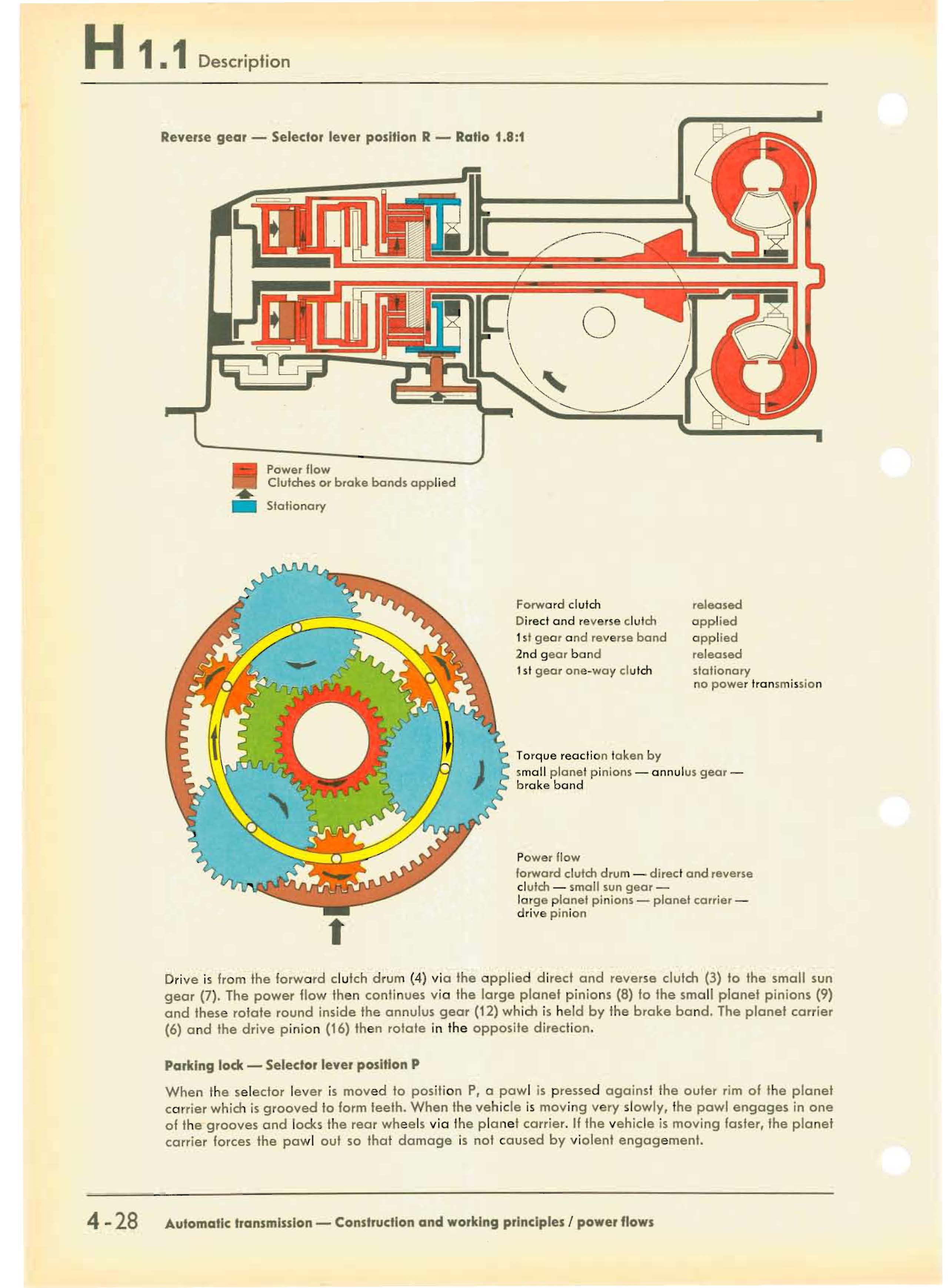 Thesamba Com Automatic Transmission Troubleshooting For