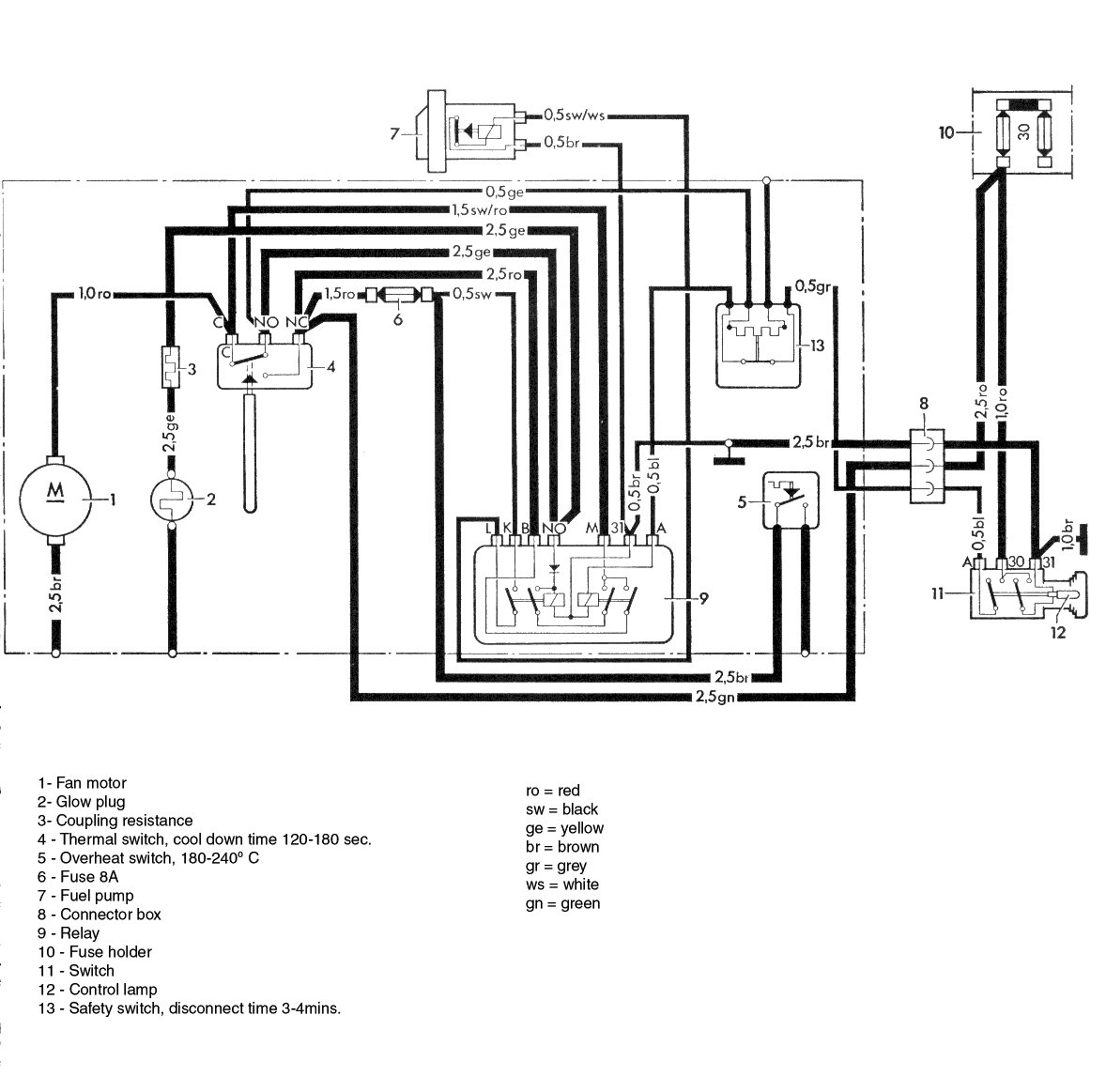 gas heater wiring diagram thesamba com vw eberspacher gas heater installation manual bn  vw eberspacher gas heater installation